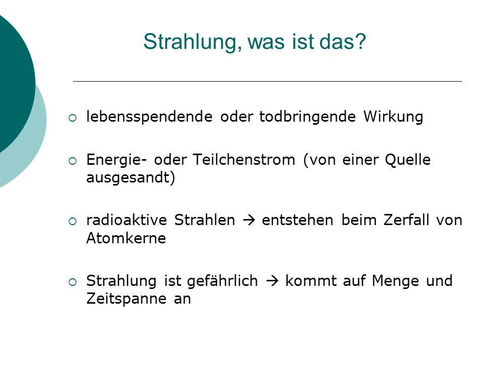  Elektromagnetische Strahlung Radiowellen (Radar, Navigation  in Natur bei Milchstraße) Mikrowellen (Mikrowelle) Infrarot (Handy, Fernbedienung) Ultraviolett (Schwarzlicht, Sonne) Röntgenstrahlung (Röntgengerät)  Teilchen- oder Korpuskular-Strahlung Neutronenstrahlung (Neutronenbomben) Ionenstrahlung (Strahlentherapie) Kosmische Strahlung (Weltall)  Licht  radioaktive Strahlung Alphastrahlen Betastrahlen Gammastrahlen Strahlenarten