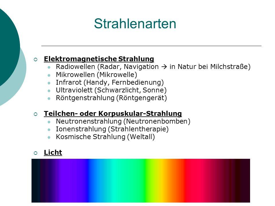  Elektromagnetische Strahlung Radiowellen (Radar, Navigation  in Natur bei Milchstraße) Mikrowellen (Mikrowelle) Infrarot (Handy, Fernbedienung) Ult