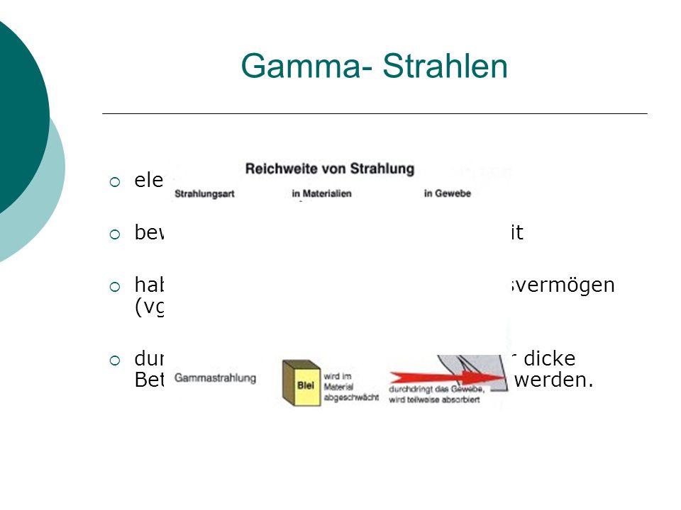 Gamma- Strahlen  elektromagnetische Strahlen  bewegen sich mit Lichtgeschwindigkeit  haben ein sehr hohes Durchdringungsvermögen (vgl. Röntgenstrah