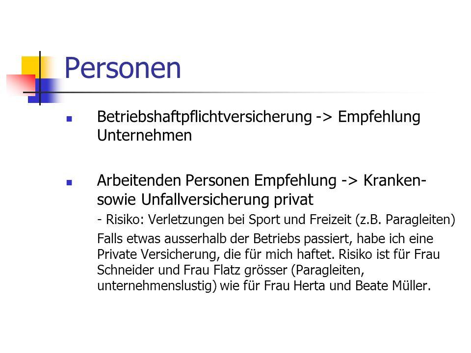 Personen Betriebshaftpflichtversicherung -> Empfehlung Unternehmen Arbeitenden Personen Empfehlung -> Kranken- sowie Unfallversicherung privat - Risiko: Verletzungen bei Sport und Freizeit (z.B.