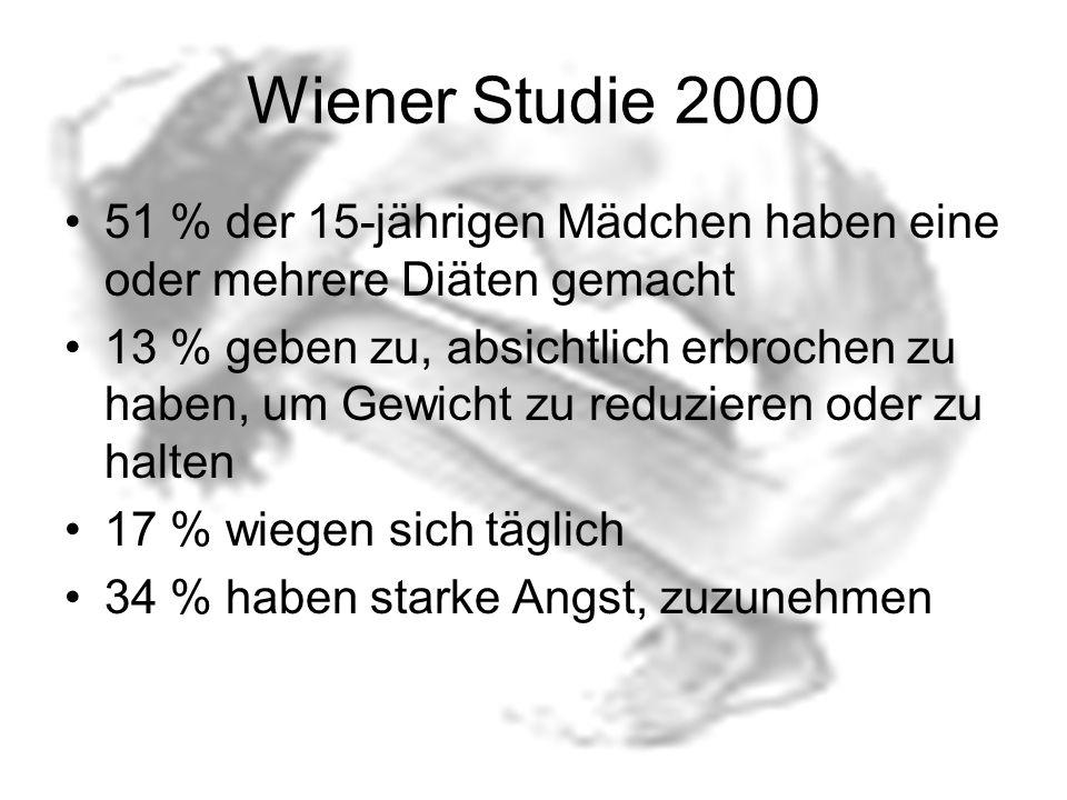 Wiener Studie 2000 51 % der 15-jährigen Mädchen haben eine oder mehrere Diäten gemacht 13 % geben zu, absichtlich erbrochen zu haben, um Gewicht zu re