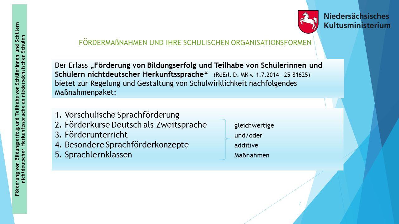 1. Vorschulische Sprachförderung 2. Förderkurse Deutsch als Zweitsprache gleichwertige 3. Förderunterricht und/oder 4. Besondere Sprachförderkonzepte