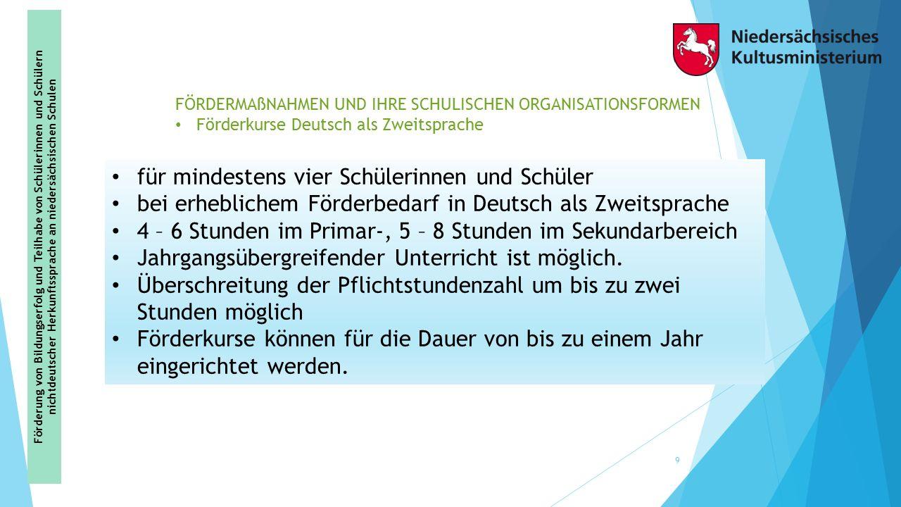 für mindestens vier Schülerinnen und Schüler bei erheblichem Förderbedarf in Deutsch als Zweitsprache 4 – 6 Stunden im Primar-, 5 – 8 Stunden im Sekun