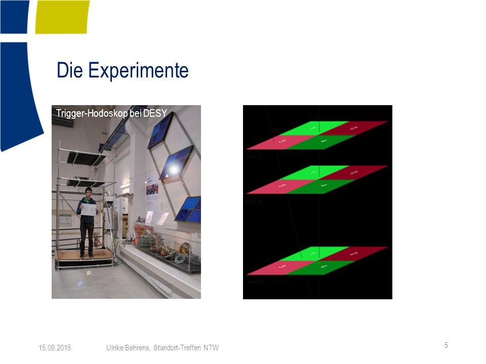 Die Experimente 5 15.09.2015 Ulrike Behrens, Standort-Treffen NTW Trigger-Hodoskop bei DESY