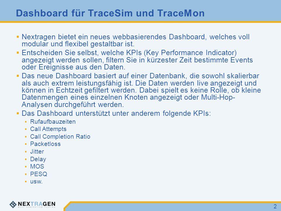 Dashboard für TraceSim und TraceMon  Nextragen bietet ein neues webbasierendes Dashboard, welches voll modular und flexibel gestaltbar ist.