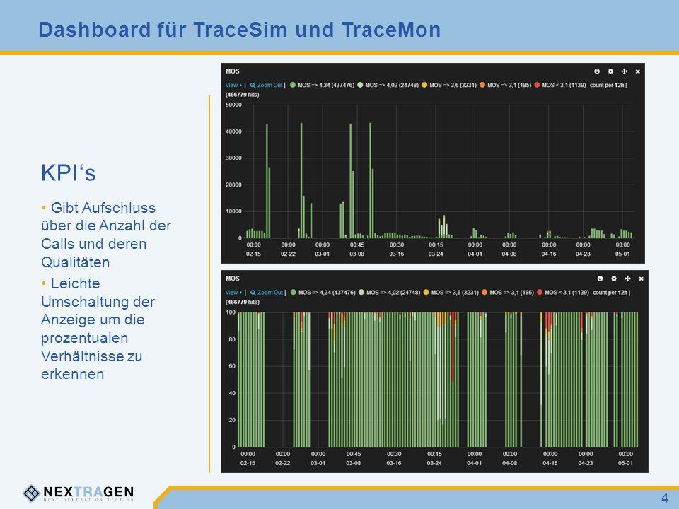 KPI's Gibt Aufschluss über die Anzahl der Calls und deren Qualitäten Leichte Umschaltung der Anzeige um die prozentualen Verhältnisse zu erkennen 4 Dashboard für TraceSim und TraceMon
