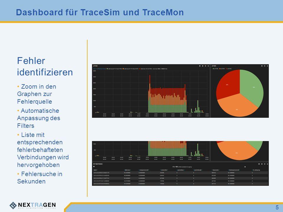 Fehler identifizieren Zoom in den Graphen zur Fehlerquelle Automatische Anpassung des Filters Liste mit entsprechenden fehlerbehafteten Verbindungen wird hervorgehoben Fehlersuche in Sekunden 5 Dashboard für TraceSim und TraceMon