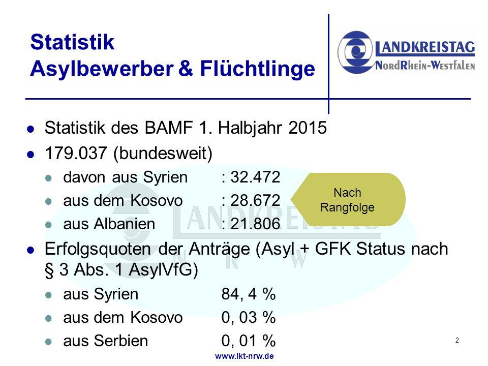 www.lkt-nrw.de Statistik Asylbewerber & Flüchtlinge Statistik des BAMF 1.