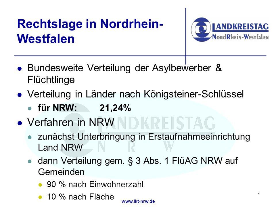 www.lkt-nrw.de Rechtslage in Nordrhein- Westfalen Bundesweite Verteilung der Asylbewerber & Flüchtlinge Verteilung in Länder nach Königsteiner-Schlüssel für NRW: 21,24% Verfahren in NRW zunächst Unterbringung in Erstaufnahmeeinrichtung Land NRW dann Verteilung gem.