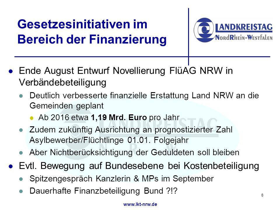 www.lkt-nrw.de Gesetzesinitiativen im Bereich der Finanzierung Ende August Entwurf Novellierung FlüAG NRW in Verbändebeteiligung Deutlich verbesserte finanzielle Erstattung Land NRW an die Gemeinden geplant Ab 2016 etwa 1,19 Mrd.