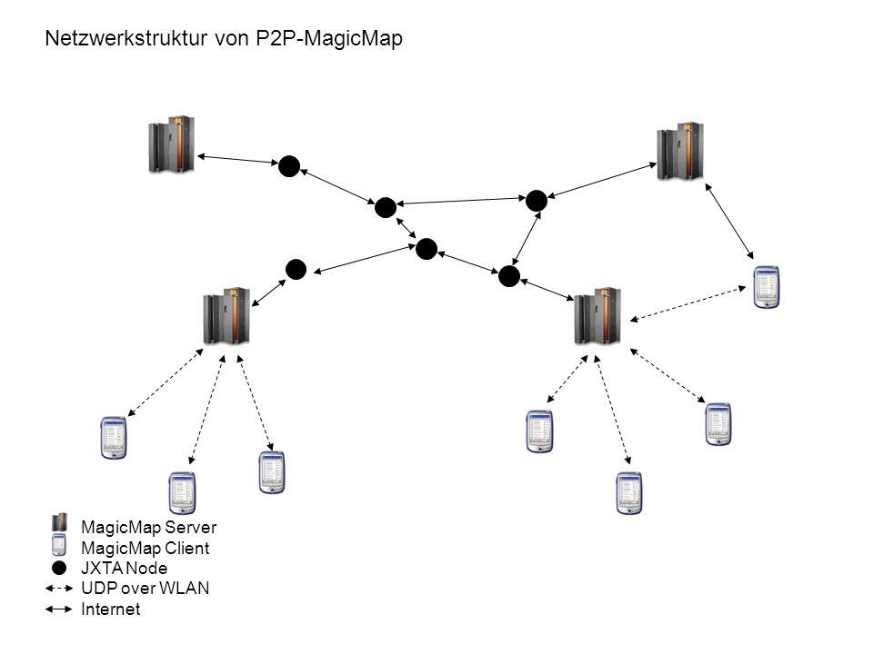 MagicMap Server MagicMap Client JXTA Node UDP over WLAN Internet Netzwerkstruktur von P2P-MagicMap