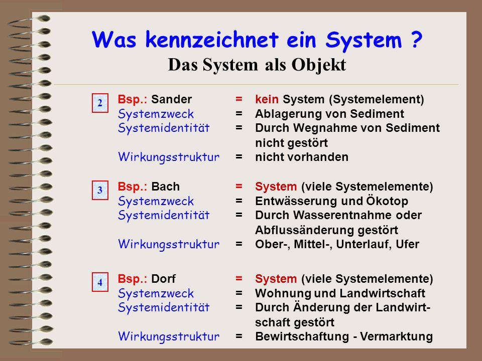 Was kennzeichnet ein System ? Das System als Objekt Bsp.: Bach =System (viele Systemelemente) Systemzweck =Entwässerung und Ökotop Systemidentität =Du