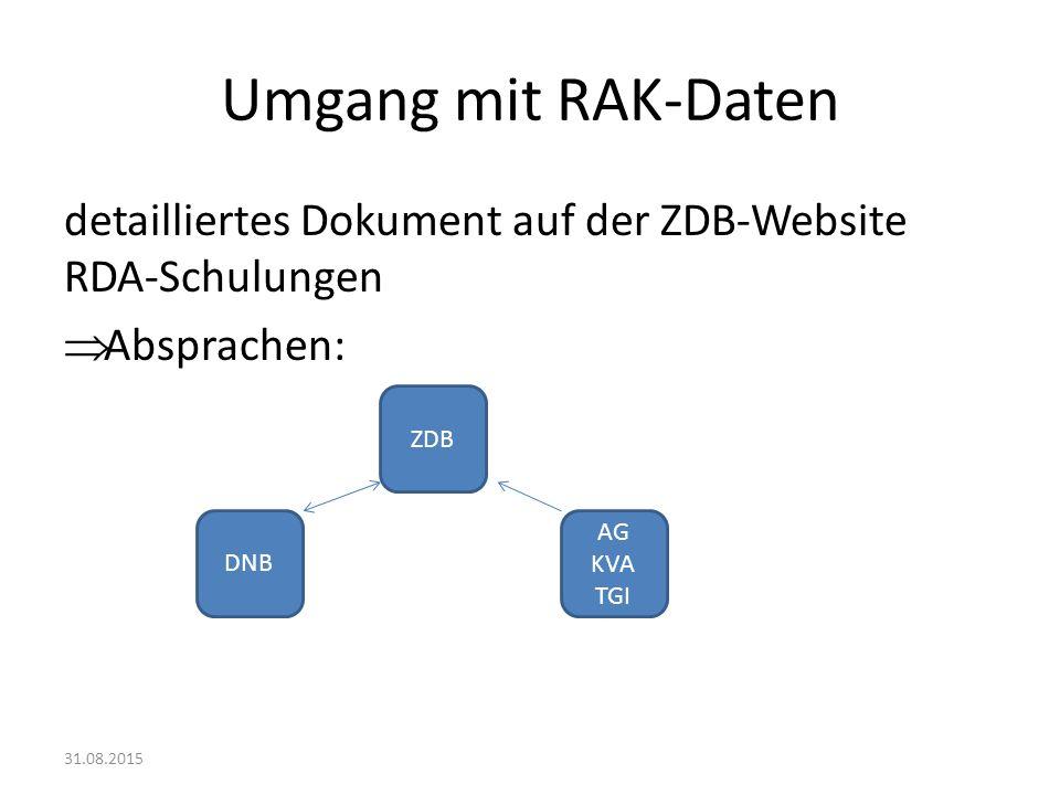 Umgang mit RAK-Daten detailliertes Dokument auf der ZDB-Website RDA-Schulungen  Absprachen: DNB AG KVA TGI ZDB 31.08.2015