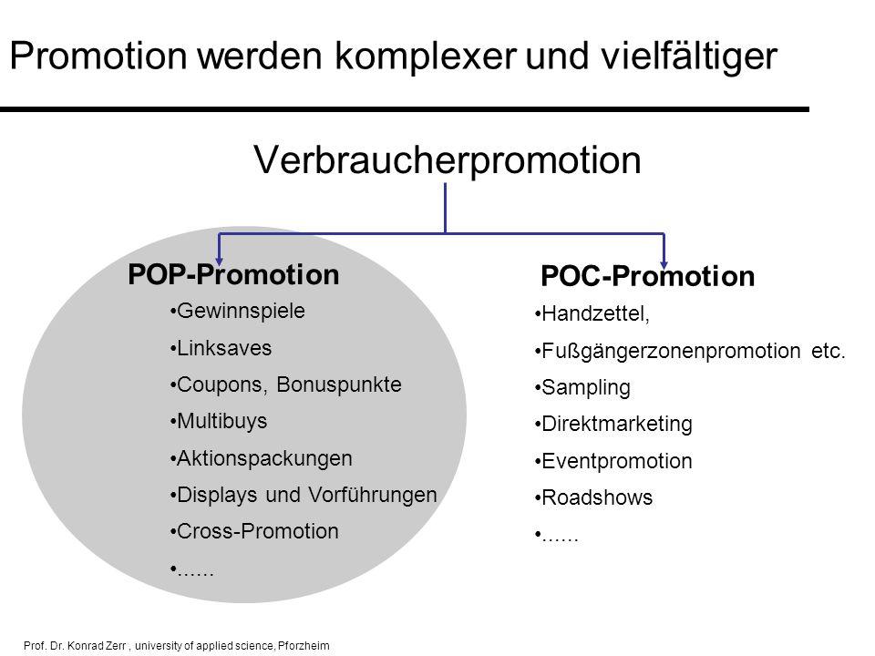 Prof. Dr. Konrad Zerr, university of applied science, Pforzheim Promotion werden komplexer und vielfältiger Handzettel, Fußgängerzonenpromotion etc. S