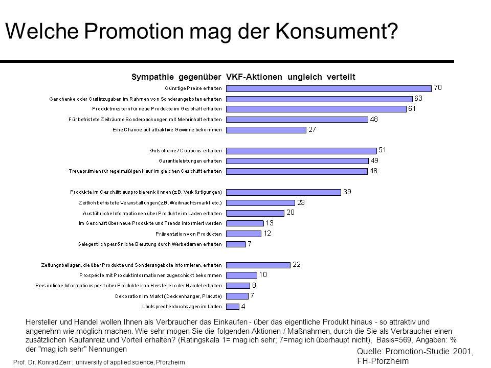 Prof. Dr. Konrad Zerr, university of applied science, Pforzheim Welche Promotion mag der Konsument? Sympathie gegenüber VKF-Aktionen ungleich verteilt