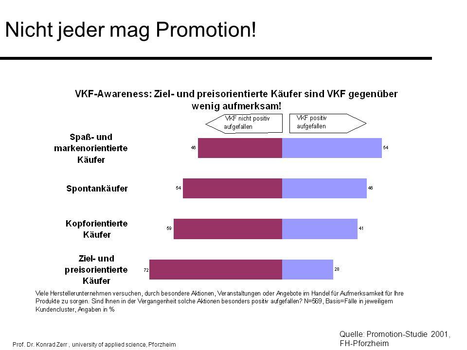 Prof. Dr. Konrad Zerr, university of applied science, Pforzheim Nicht jeder mag Promotion! Quelle: Promotion-Studie 2001, FH-Pforzheim