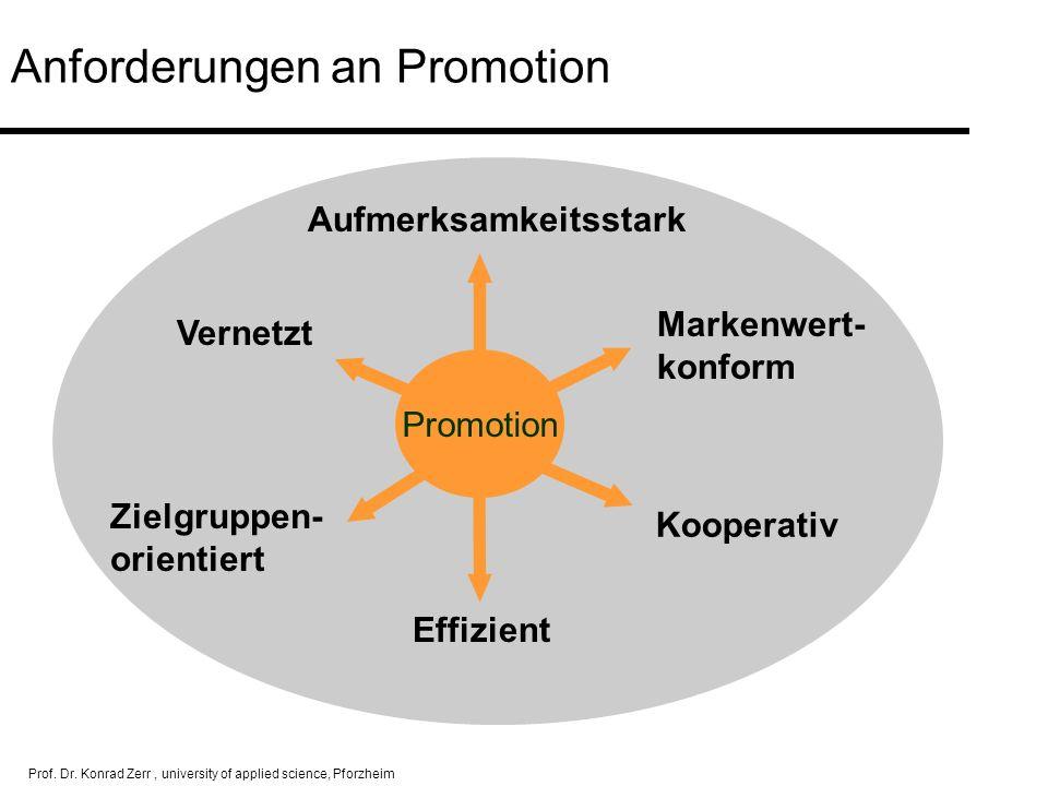 Prof. Dr. Konrad Zerr, university of applied science, Pforzheim Aufmerksamkeitsstark Markenwert- konform Kooperativ Zielgruppen- orientiert Vernetzt E
