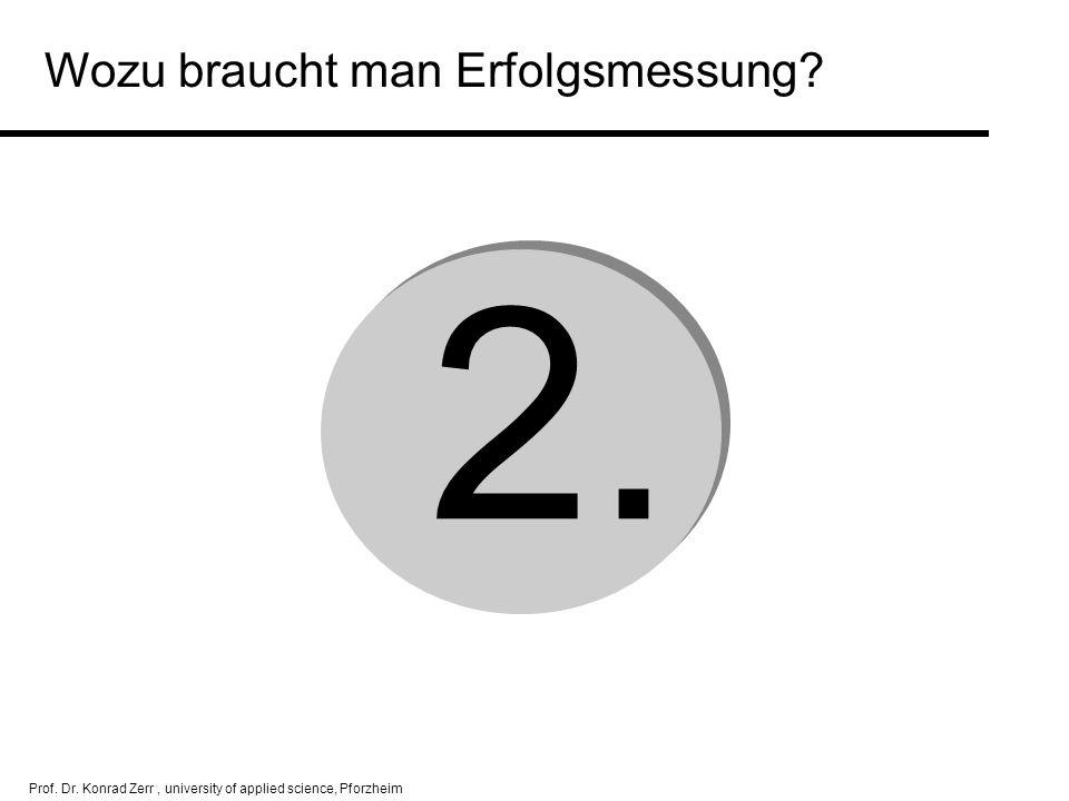 Prof. Dr. Konrad Zerr, university of applied science, Pforzheim 2. Wozu braucht man Erfolgsmessung?