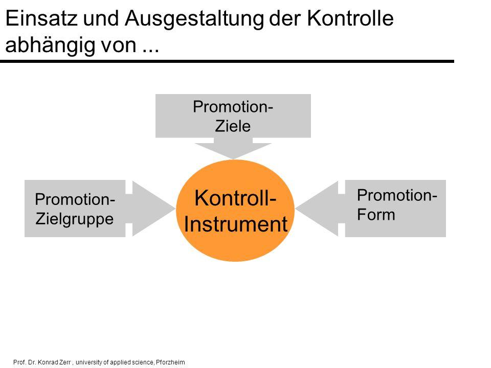 Prof. Dr. Konrad Zerr, university of applied science, Pforzheim Einsatz und Ausgestaltung der Kontrolle abhängig von... Promotion- Zielgruppe Promotio