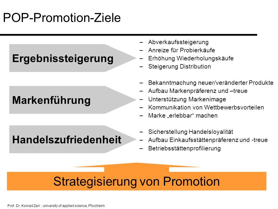 Prof. Dr. Konrad Zerr, university of applied science, Pforzheim POP-Promotion-Ziele –Abverkaufssteigerung –Anreize für Probierkäufe –Erhöhung Wiederho