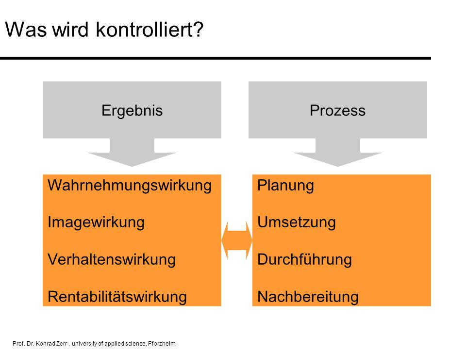 Prof. Dr. Konrad Zerr, university of applied science, Pforzheim Was wird kontrolliert? Input Prozess Erfolgsfaktoren? Ergebnis Zielsetzungen? Output W