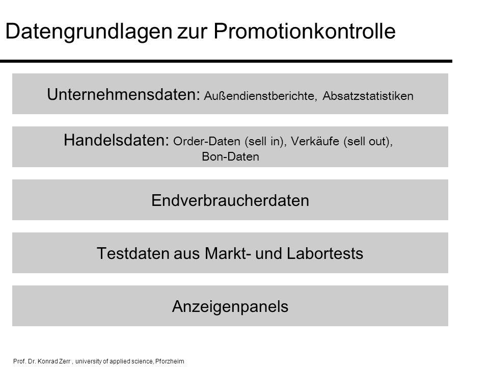 Prof. Dr. Konrad Zerr, university of applied science, Pforzheim Datengrundlagen zur Promotionkontrolle Unternehmensdaten: Außendienstberichte, Absatzs