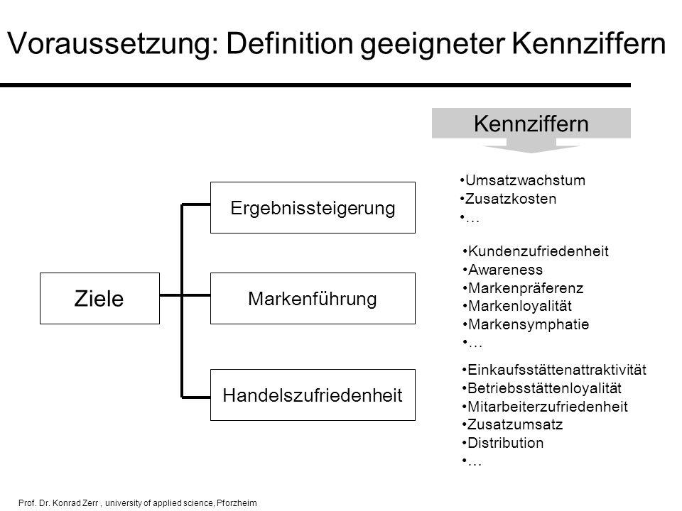 Prof. Dr. Konrad Zerr, university of applied science, Pforzheim Voraussetzung: Definition geeigneter Kennziffern Ergebnissteigerung Markenführung Hand