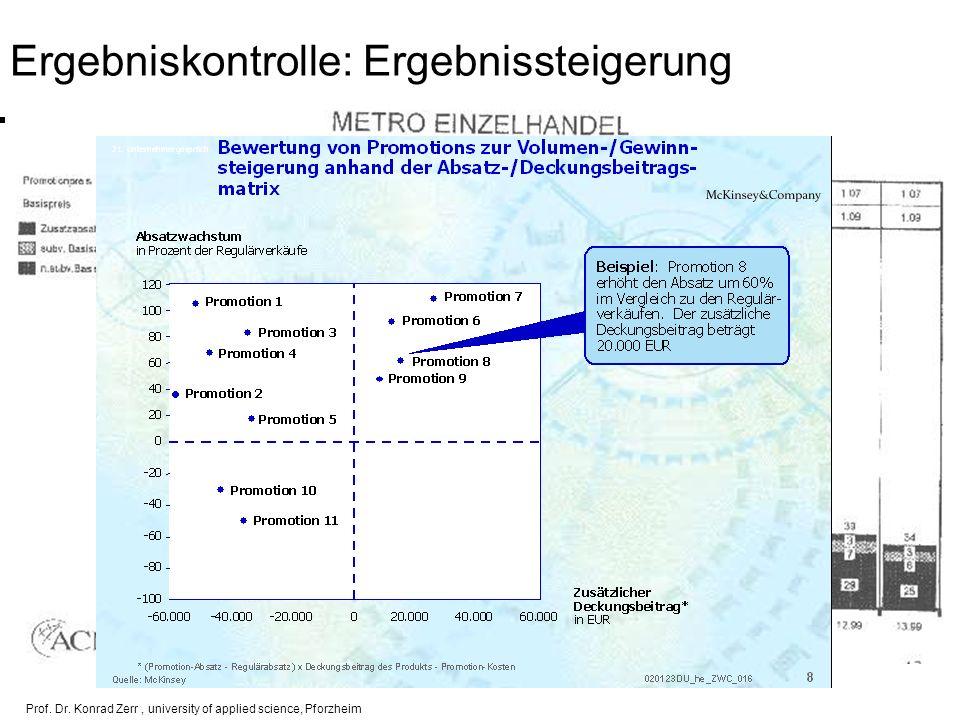 Prof. Dr. Konrad Zerr, university of applied science, Pforzheim Ergebniskontrolle: Ergebnissteigerung Ergebnissteigerung Markenführung Handelszufriede