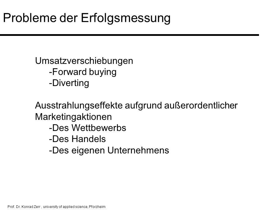 Prof. Dr. Konrad Zerr, university of applied science, Pforzheim Probleme der Erfolgsmessung Umsatzverschiebungen -Forward buying -Diverting Ausstrahlu
