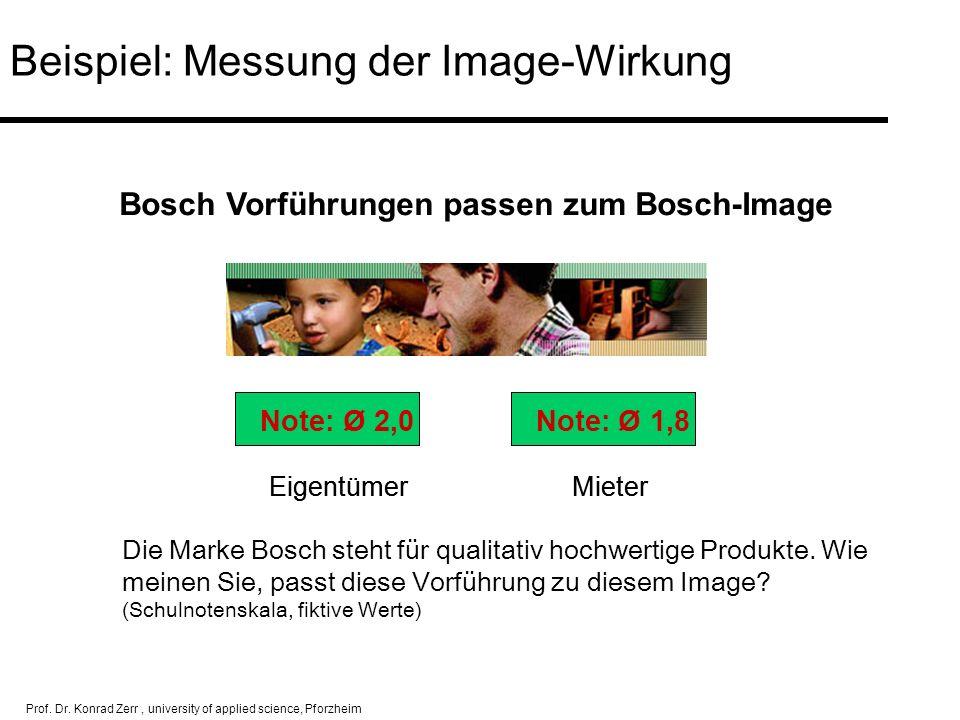 Prof. Dr. Konrad Zerr, university of applied science, Pforzheim Beispiel: Messung der Image-Wirkung EigentümerMieter Bosch Vorführungen passen zum Bos