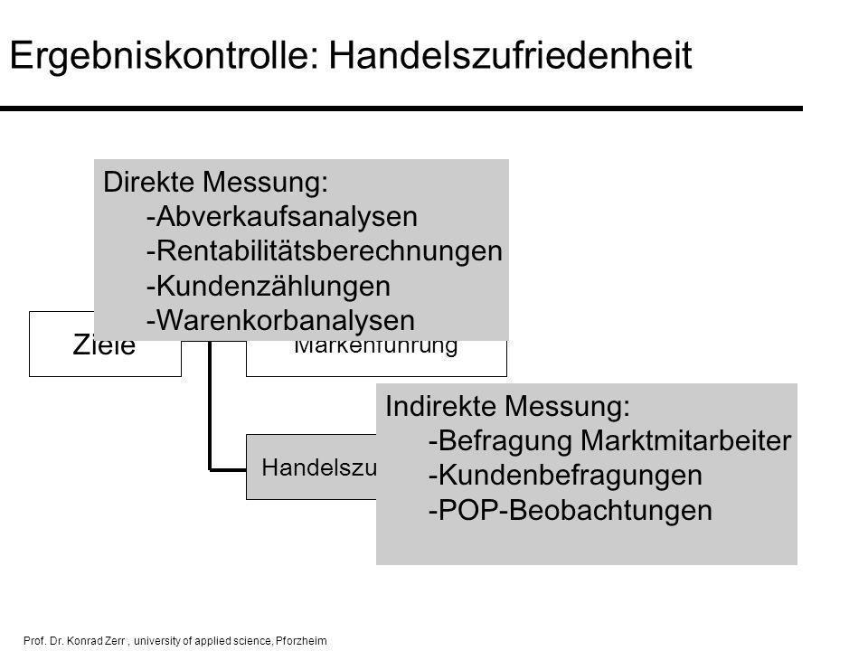 Prof. Dr. Konrad Zerr, university of applied science, Pforzheim Ergebniskontrolle: Handelszufriedenheit Ergebnissteigerung Markenführung Handelszufrie