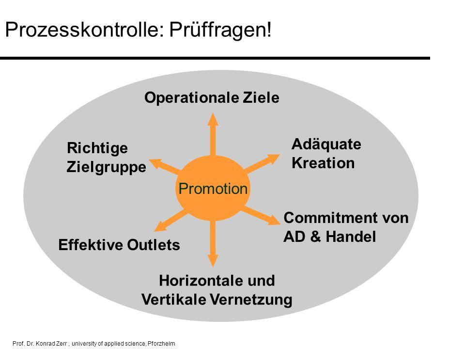Prof. Dr. Konrad Zerr, university of applied science, Pforzheim Operationale Ziele Adäquate Kreation Commitment von AD & Handel Horizontale und Vertik