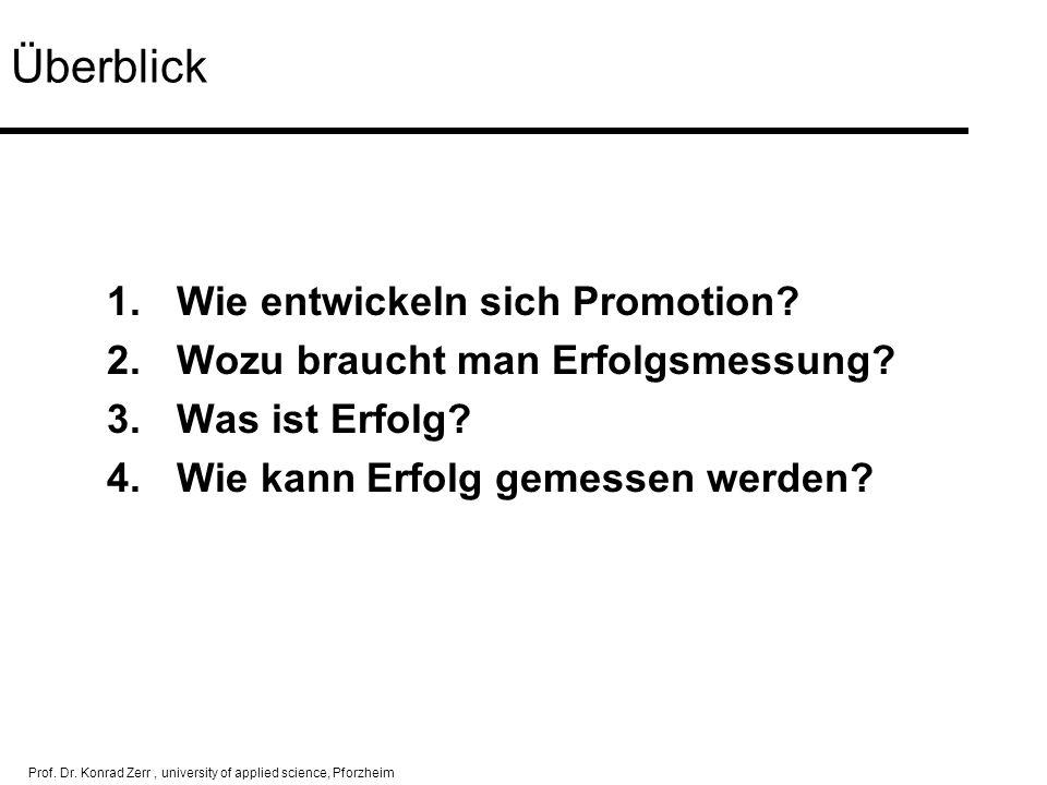 Prof. Dr. Konrad Zerr, university of applied science, Pforzheim Überblick 1.Wie entwickeln sich Promotion? 2.Wozu braucht man Erfolgsmessung? 3.Was is