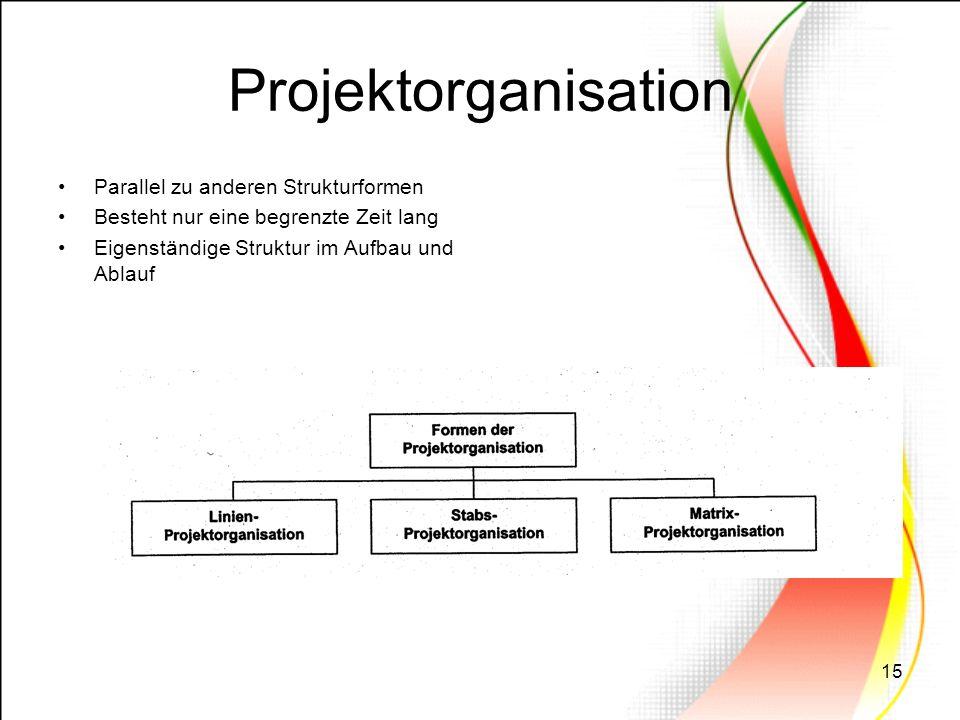 15 Projektorganisation Parallel zu anderen Strukturformen Besteht nur eine begrenzte Zeit lang Eigenständige Struktur im Aufbau und Ablauf