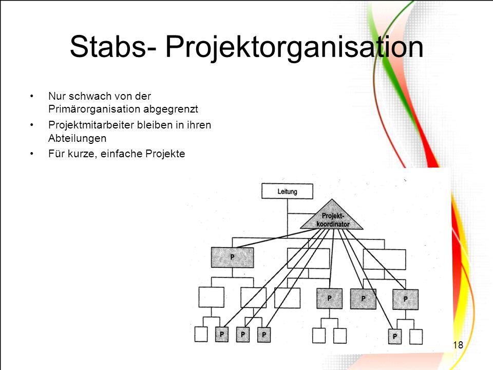 18 Stabs- Projektorganisation Nur schwach von der Primärorganisation abgegrenzt Projektmitarbeiter bleiben in ihren Abteilungen Für kurze, einfache Pr