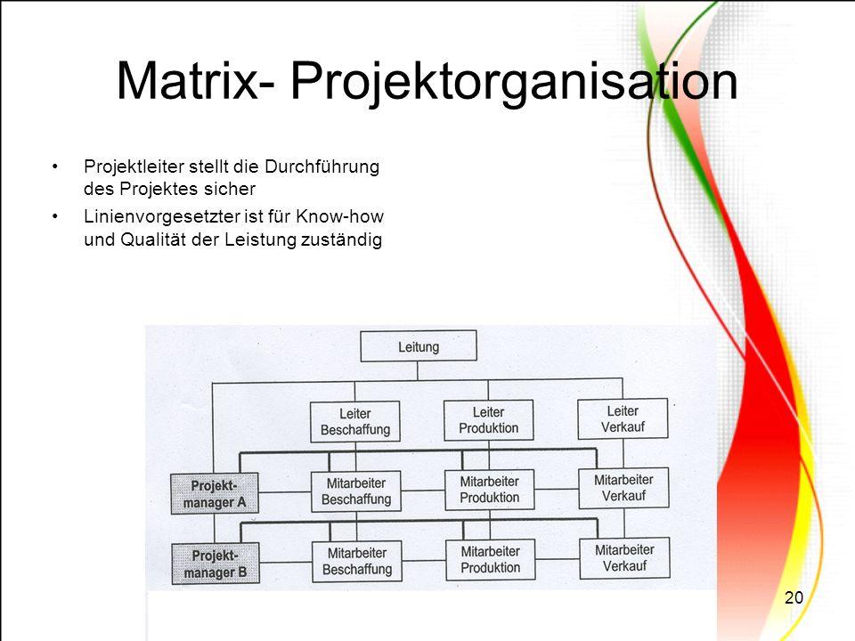 20 Matrix- Projektorganisation Projektleiter stellt die Durchführung des Projektes sicher Linienvorgesetzter ist für Know-how und Qualität der Leistun