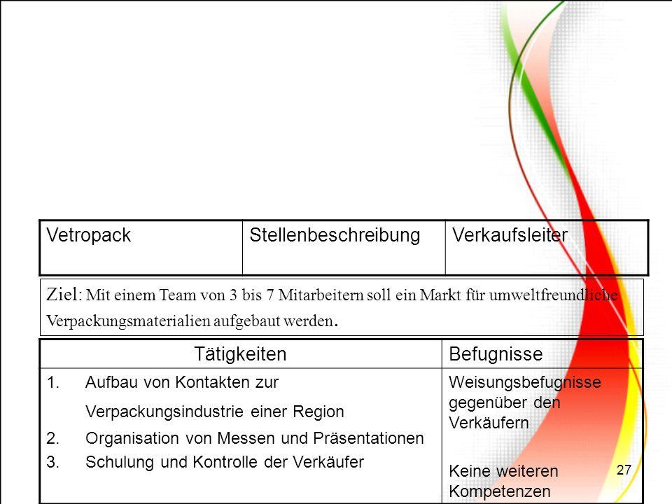 27 VetropackStellenbeschreibungVerkaufsleiter Ziel: Mit einem Team von 3 bis 7 Mitarbeitern soll ein Markt für umweltfreundliche Verpackungsmaterialie