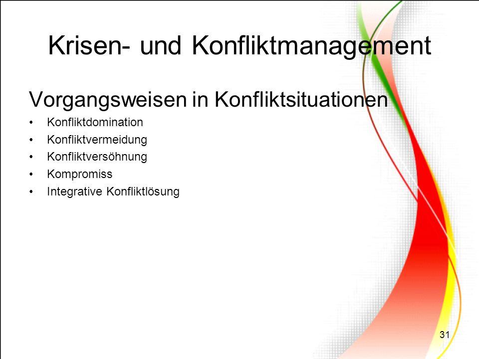 31 Krisen- und Konfliktmanagement Vorgangsweisen in Konfliktsituationen Konfliktdomination Konfliktvermeidung Konfliktversöhnung Kompromiss Integrativ