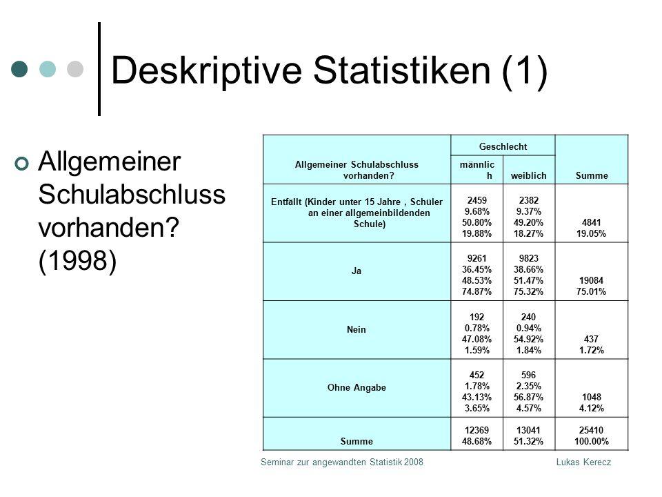 Lukas KereczSeminar zur angewandten Statistik 2008 Allgemeiner Schulabschluss vorhanden? (1998) Deskriptive Statistiken (1) Allgemeiner Schulabschlu