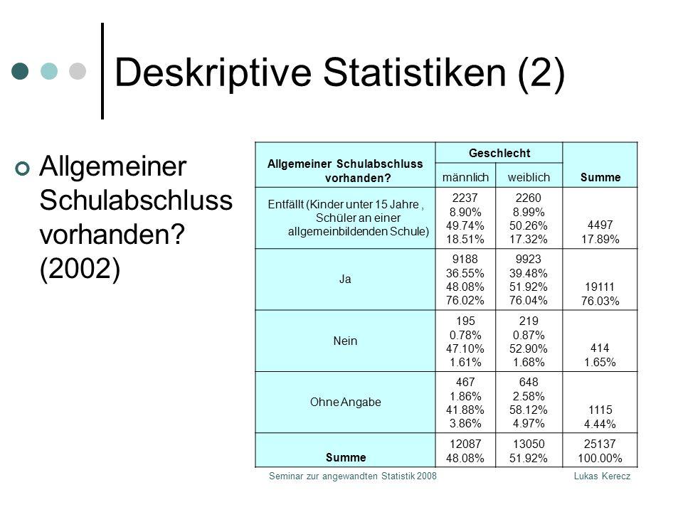 Lukas KereczSeminar zur angewandten Statistik 2008 Deskriptive Statistiken (2) Allgemeiner Schulabschluss vorhanden? Geschlecht Summe männlichweiblic