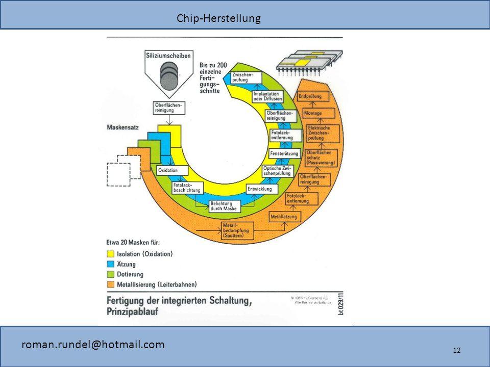 Chip-Herstellung roman.rundel@hotmail.com 12