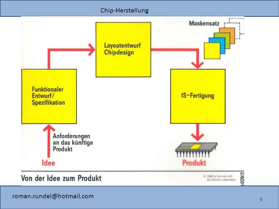 Chip-Herstellung roman.rundel@hotmail.com 5