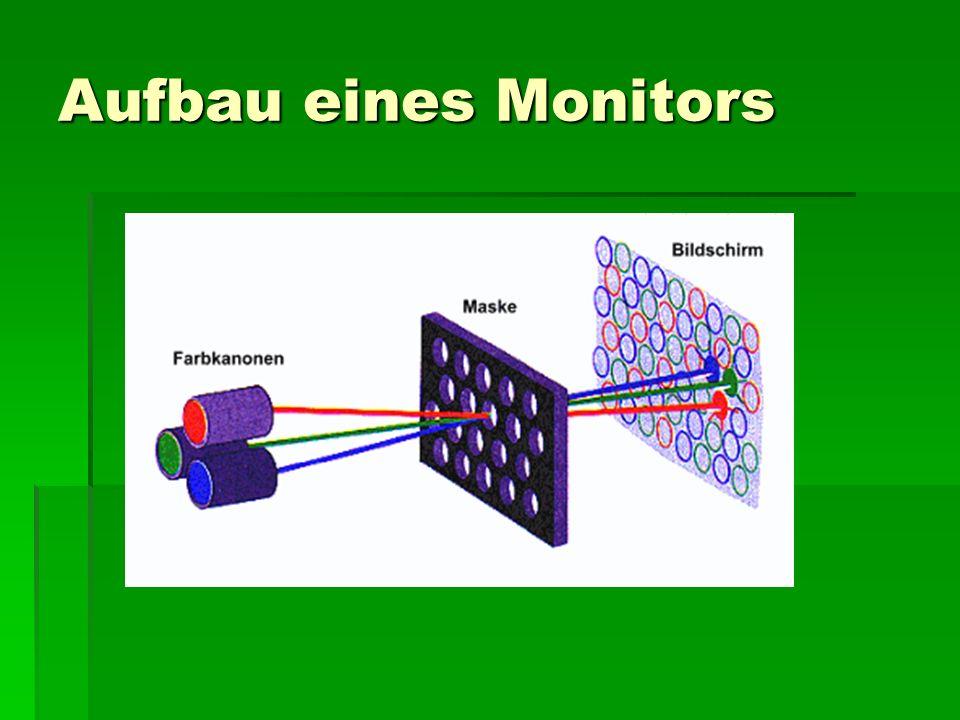 Aufbau eines Monitors