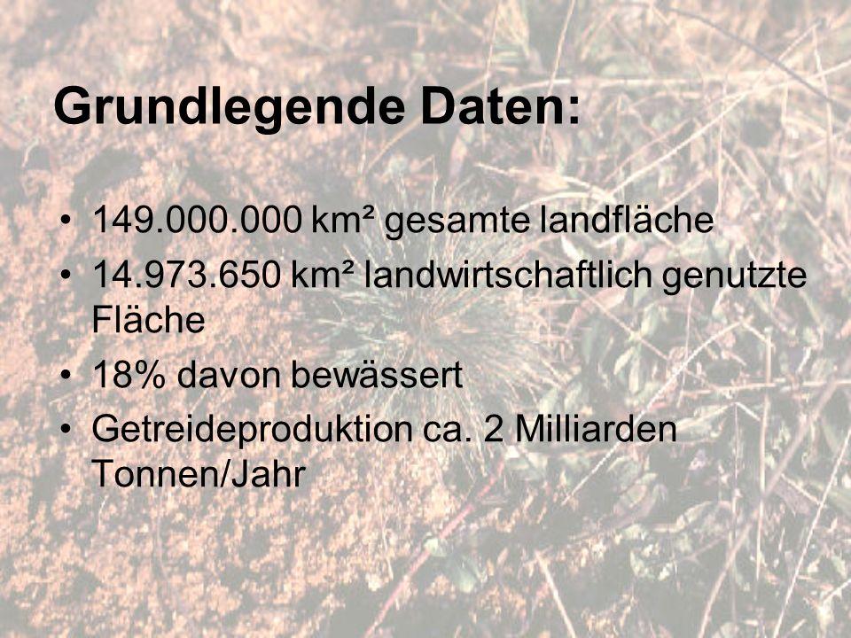 Grundlegende Daten: 149.000.000 km² gesamte landfläche 14.973.650 km² landwirtschaftlich genutzte Fläche 18% davon bewässert Getreideproduktion ca.