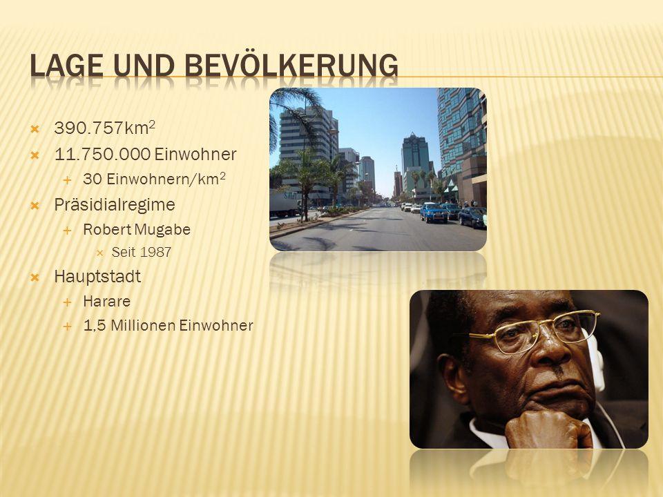  390.757km 2  11.750.000 Einwohner  30 Einwohnern/km 2  Präsidialregime  Robert Mugabe  Seit 1987  Hauptstadt  Harare  1,5 Millionen Einwohner