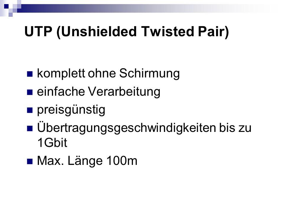 UTP (Unshielded Twisted Pair) komplett ohne Schirmung einfache Verarbeitung preisgünstig Übertragungsgeschwindigkeiten bis zu 1Gbit Max. Länge 100m