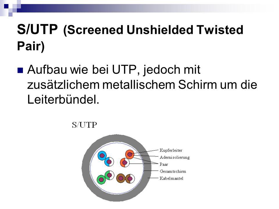 S/UTP (Screened Unshielded Twisted Pair) Aufbau wie bei UTP, jedoch mit zusätzlichem metallischem Schirm um die Leiterbündel.