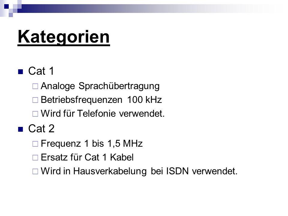 Kategorien Cat 1  Analoge Sprachübertragung  Betriebsfrequenzen 100 kHz  Wird für Telefonie verwendet. Cat 2  Frequenz 1 bis 1,5 MHz  Ersatz für