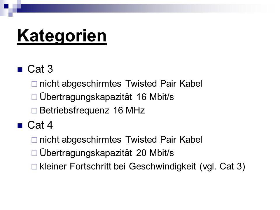 Kategorien Cat 3  nicht abgeschirmtes Twisted Pair Kabel  Übertragungskapazität 16 Mbit/s  Betriebsfrequenz 16 MHz Cat 4  nicht abgeschirmtes Twis