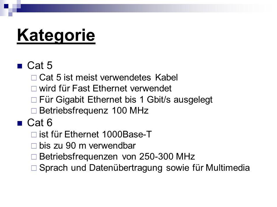 Kategorie Cat 5  Cat 5 ist meist verwendetes Kabel  wird für Fast Ethernet verwendet  Für Gigabit Ethernet bis 1 Gbit/s ausgelegt  Betriebsfrequen